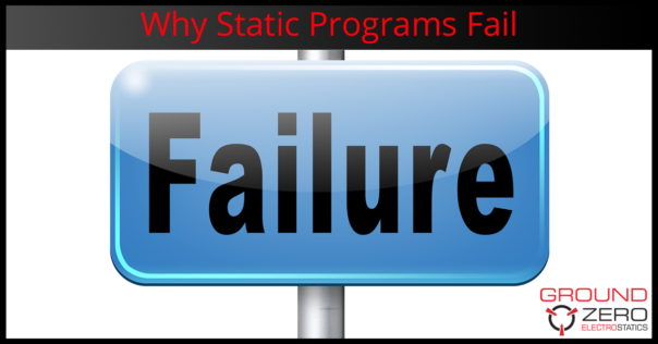 Why Static Programs Fail