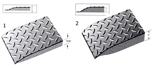 Conductive Diamond Plate